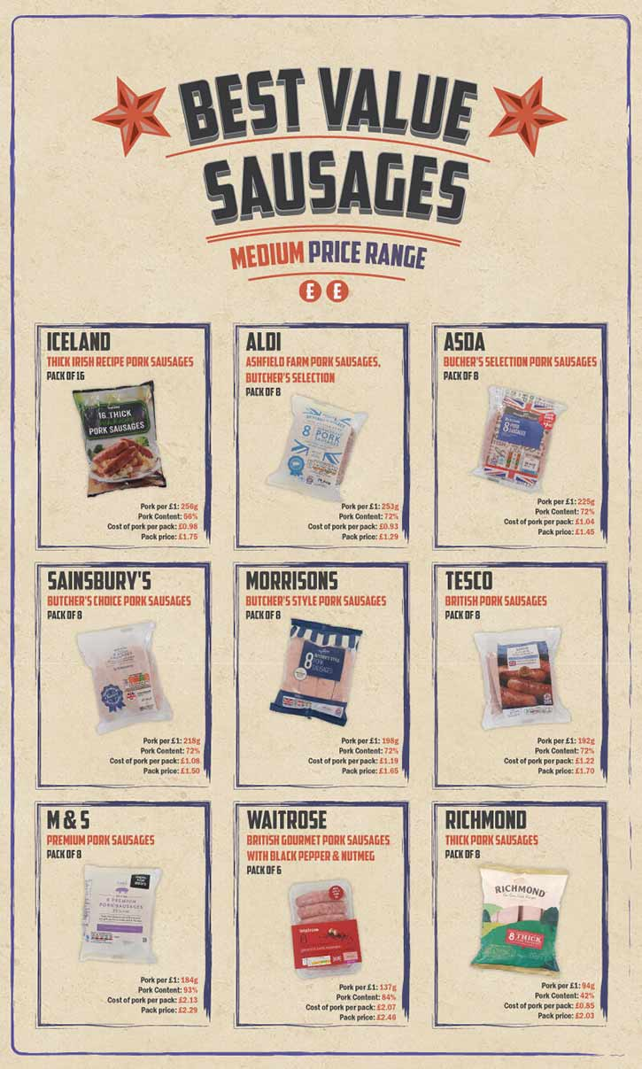 Best value pork - medium price range