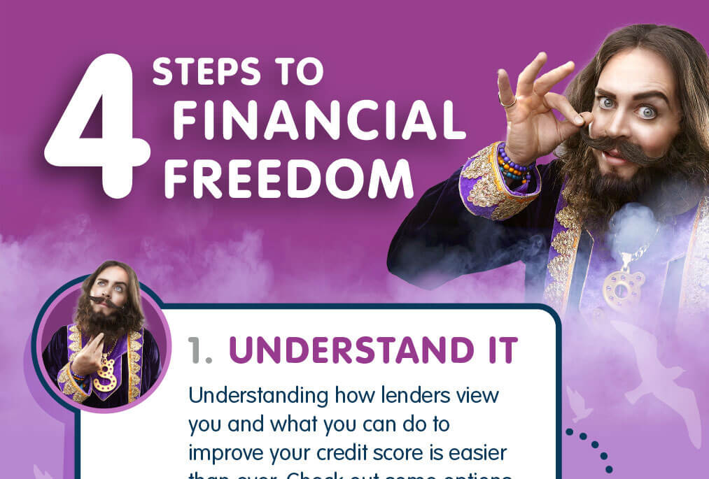 Four Steps to Financial Freedom image